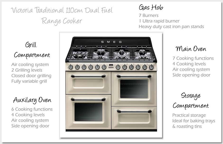 TR4110P1 range cooker details